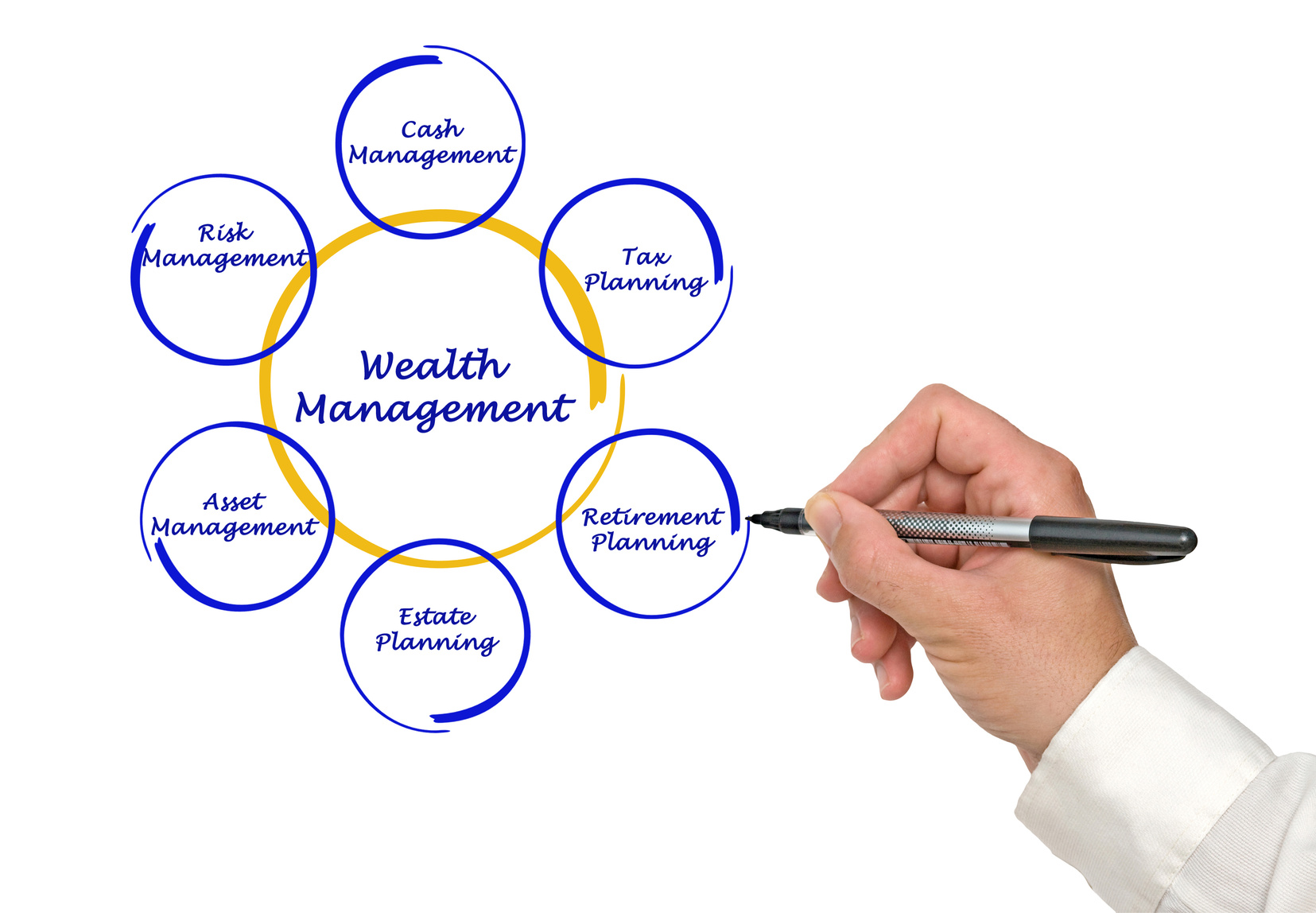 how to become a wealth management advisor